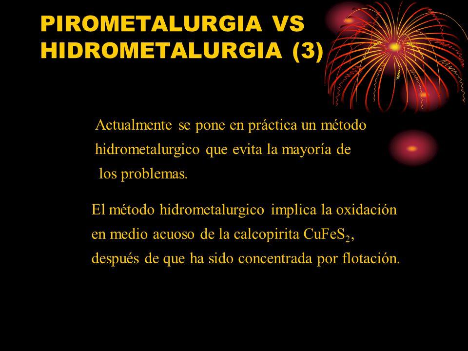 PIROMETALURGIA VS HIDROMETALURGIA (3)