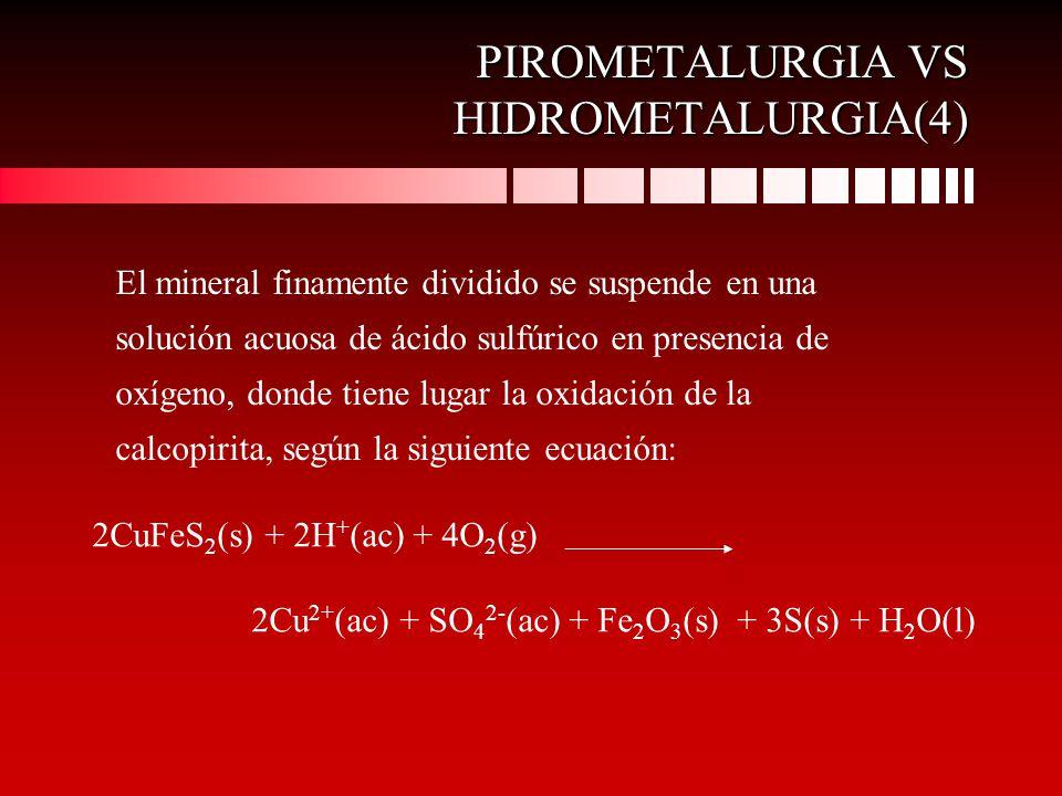 PIROMETALURGIA VS HIDROMETALURGIA(4)