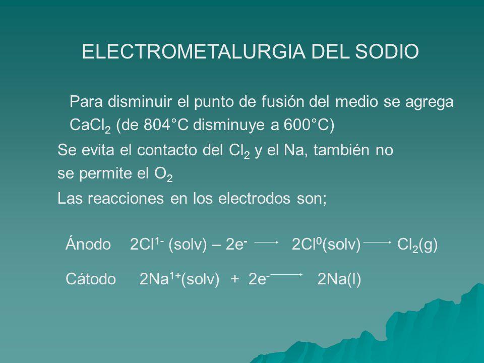 ELECTROMETALURGIA DEL SODIO