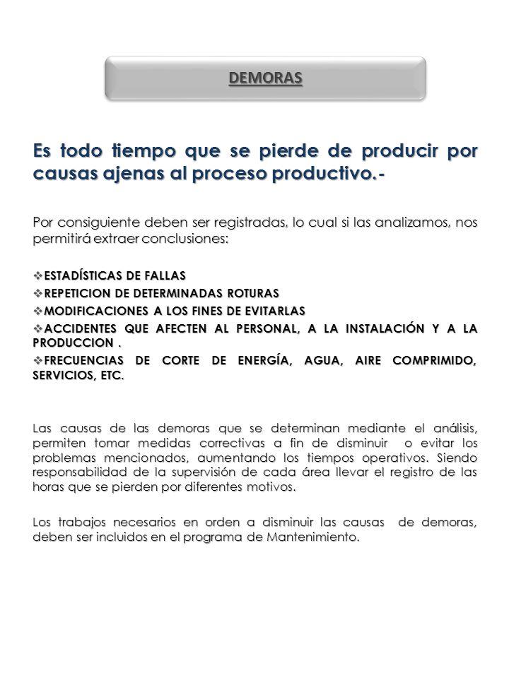 Es todo tiempo que se pierde de producir por causas ajenas al proceso productivo.-