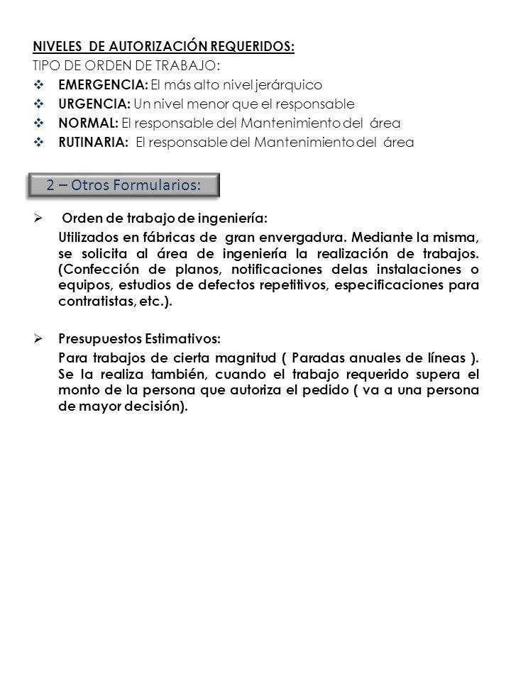 2 – Otros Formularios: NIVELES DE AUTORIZACIÓN REQUERIDOS: