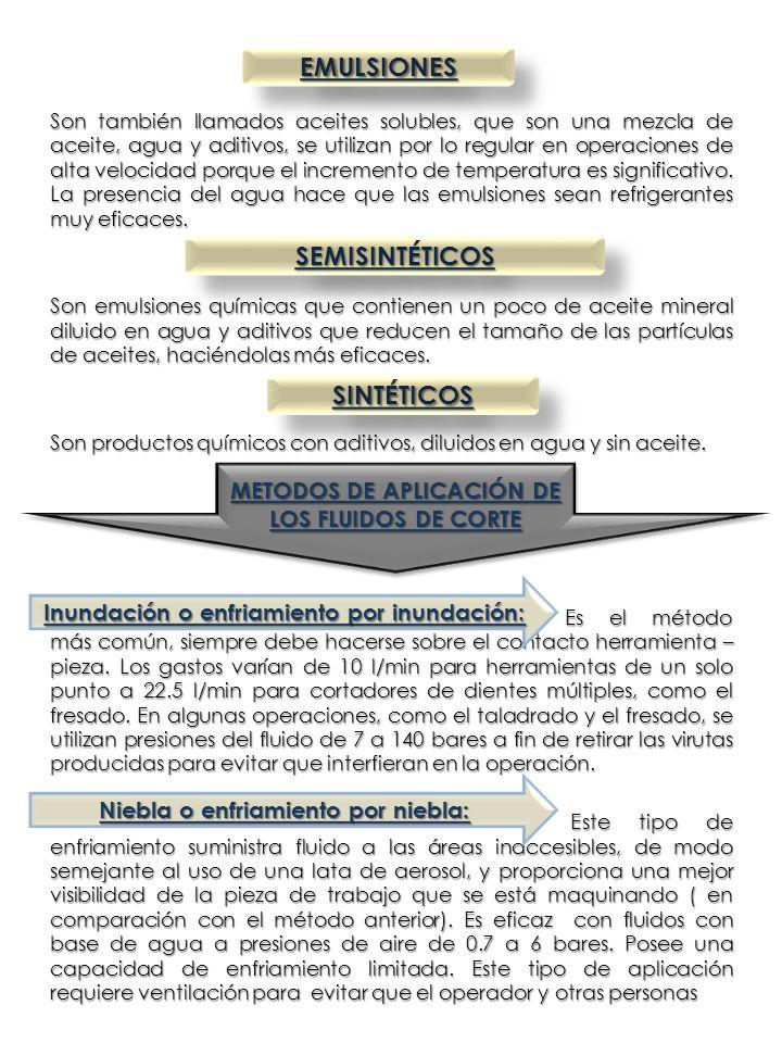 EMULSIONES SEMISINTÉTICOS SINTÉTICOS
