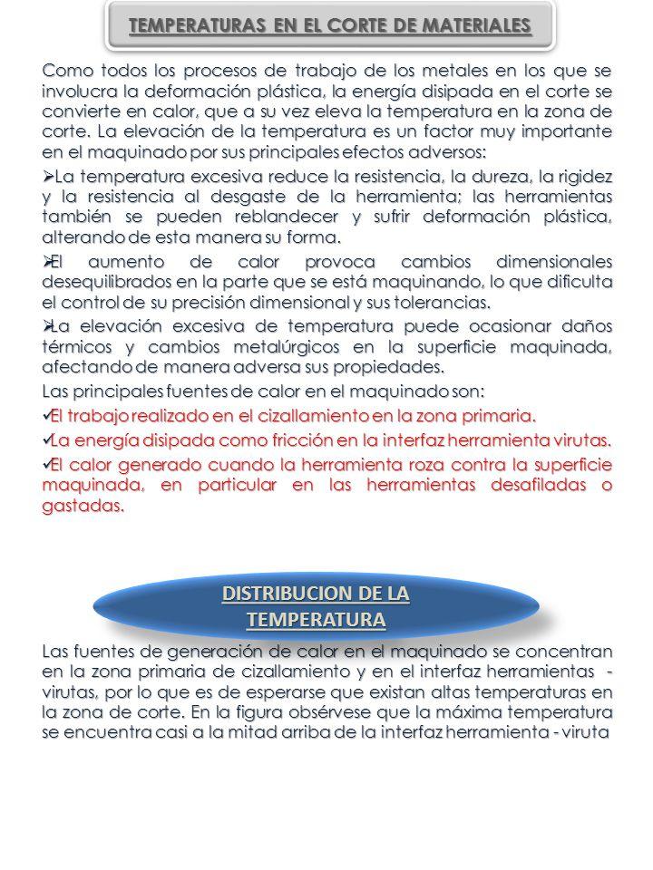 TEMPERATURAS EN EL CORTE DE MATERIALES DISTRIBUCION DE LA TEMPERATURA