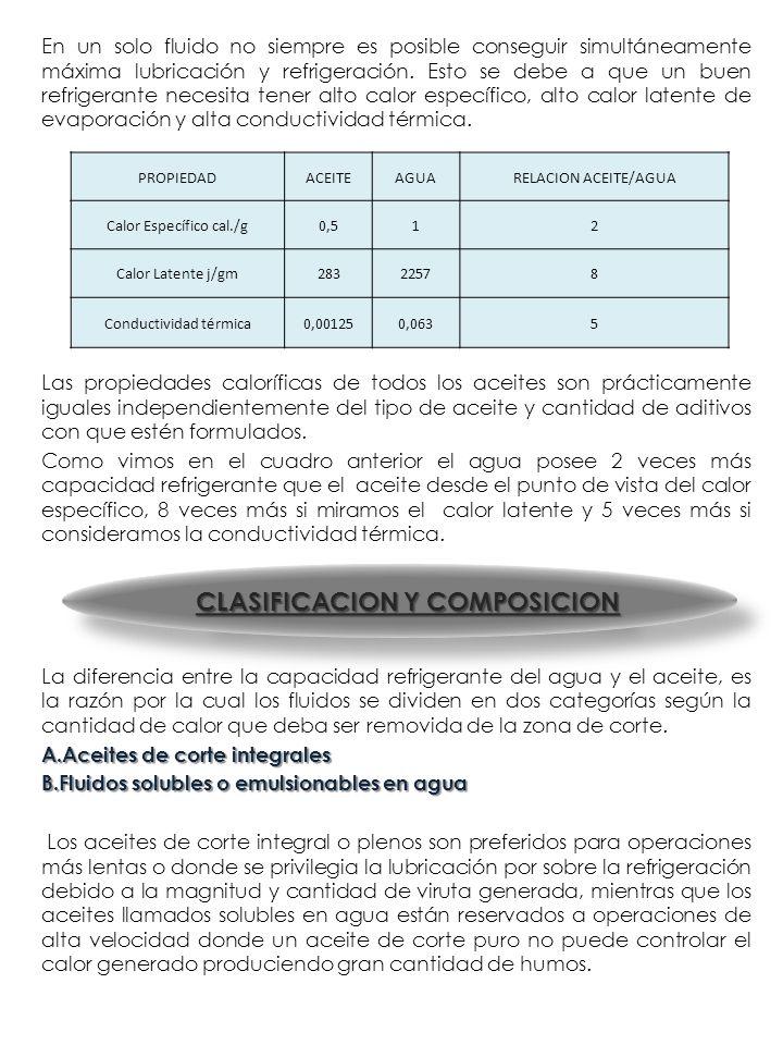 CLASIFICACION Y COMPOSICION