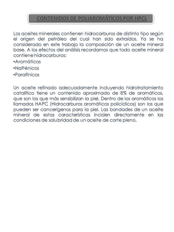 CONTENIDOS DE POLIAROMÁTICOS POR HPCL