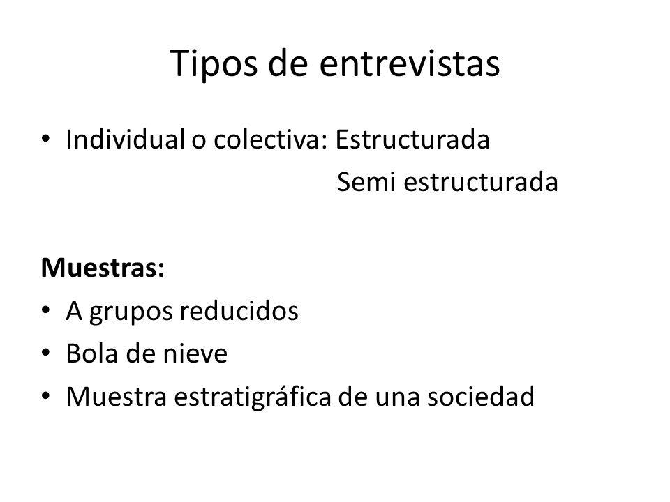 Tipos de entrevistas Individual o colectiva: Estructurada