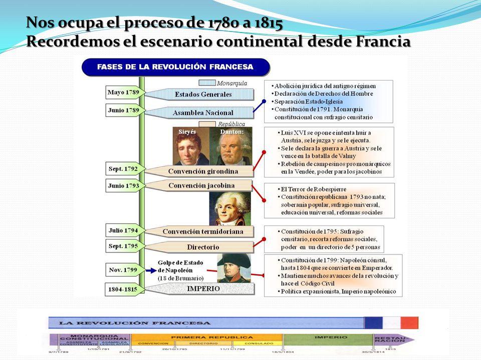 Nos ocupa el proceso de 1780 a 1815