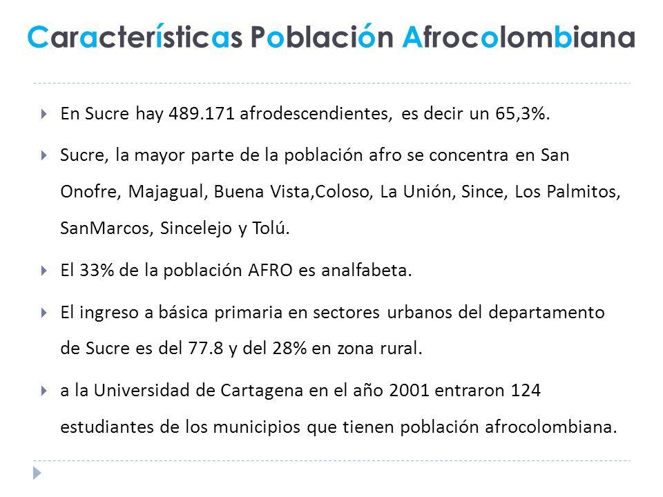 Características Población Afrocolombiana