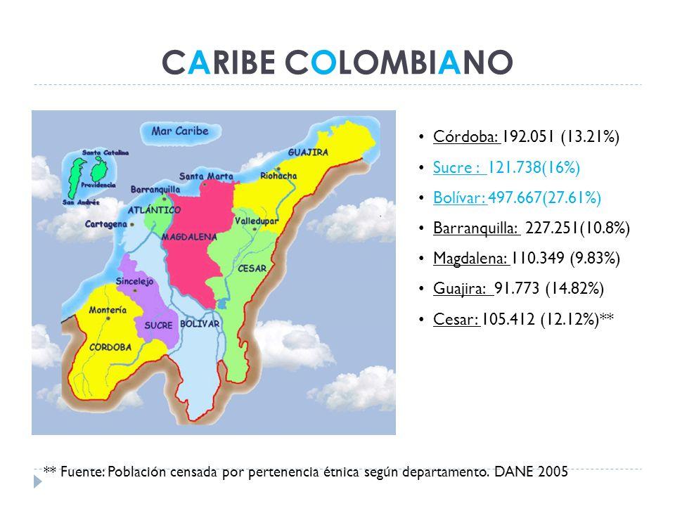 CARIBE COLOMBIANO Córdoba: 192.051 (13.21%) Sucre : 121.738(16%)