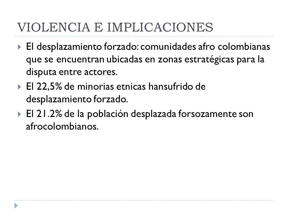 VIOLENCIA E IMPLICACIONES