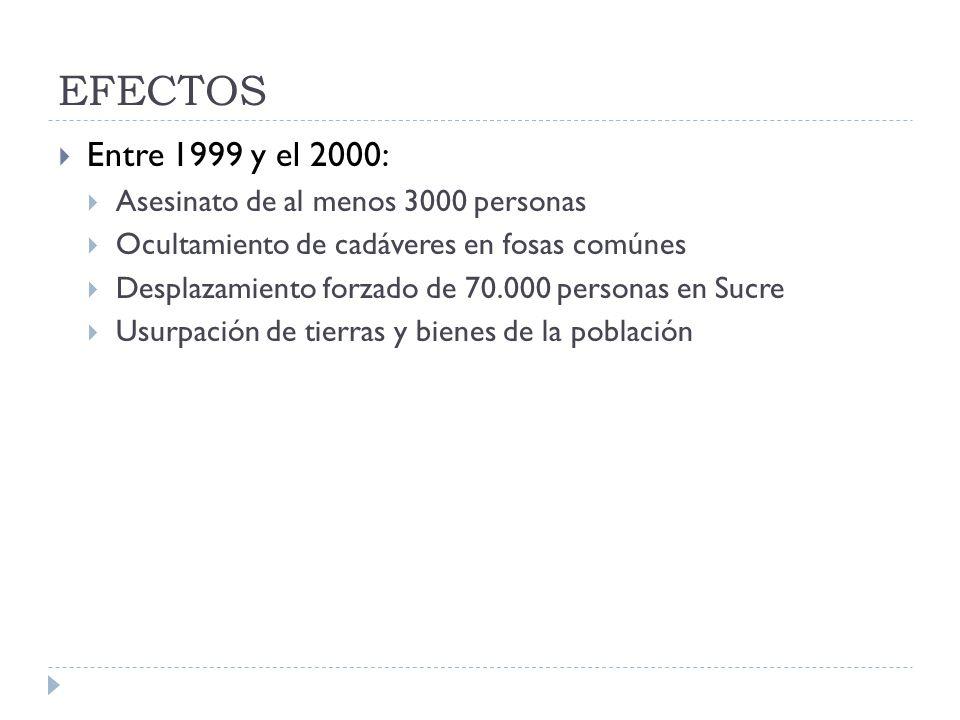 EFECTOS Entre 1999 y el 2000: Asesinato de al menos 3000 personas