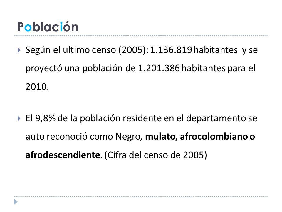 Población Según el ultimo censo (2005): 1.136.819 habitantes y se proyectó una población de 1.201.386 habitantes para el 2010.
