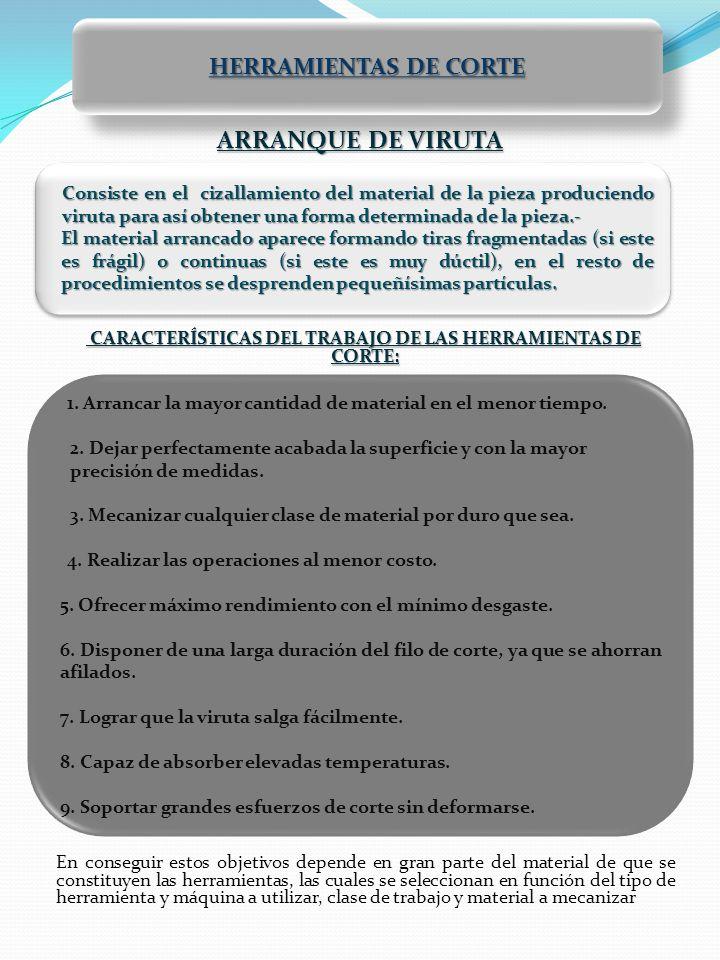 CARACTERÍSTICAS DEL TRABAJO DE LAS HERRAMIENTAS DE CORTE: