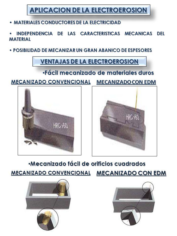 VENTAJAS DE LA ELECTROEROSION Mecanizado fácil de orificios cuadrados