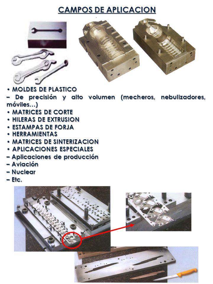 CAMPOS DE APLICACION • MOLDES DE PLASTICO