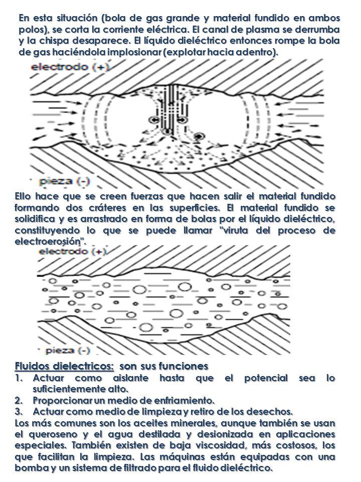 Fluidos dielectricos: son sus funciones