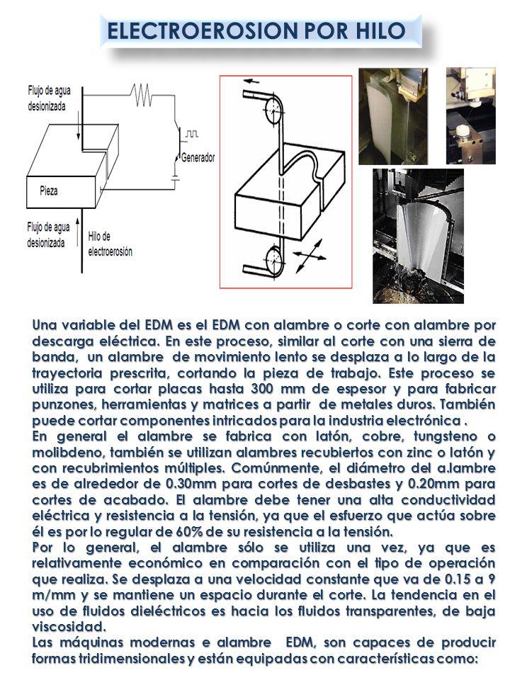 ELECTROEROSION POR HILO