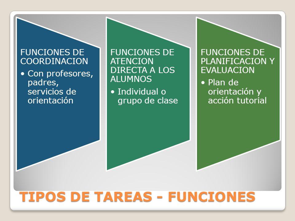 TIPOS DE TAREAS - FUNCIONES