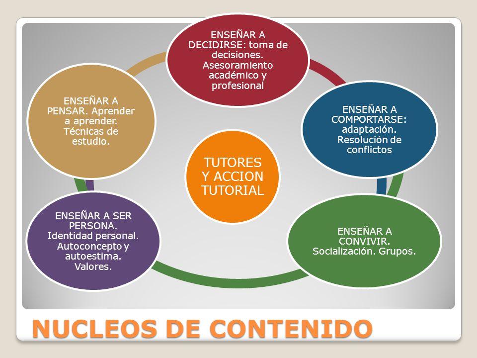 NUCLEOS DE CONTENIDO TUTORES Y ACCION TUTORIAL