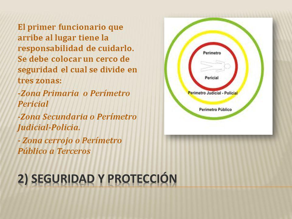 2) Seguridad y protección