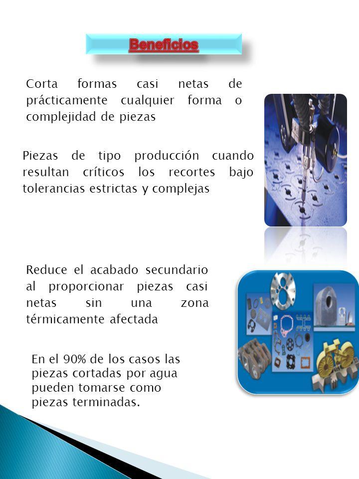 Beneficios Corta formas casi netas de prácticamente cualquier forma o complejidad de piezas.