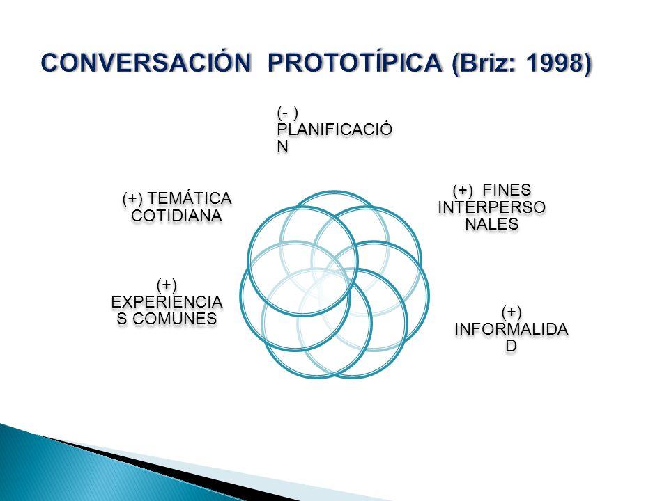 CONVERSACIÓN PROTOTÍPICA (Briz: 1998)
