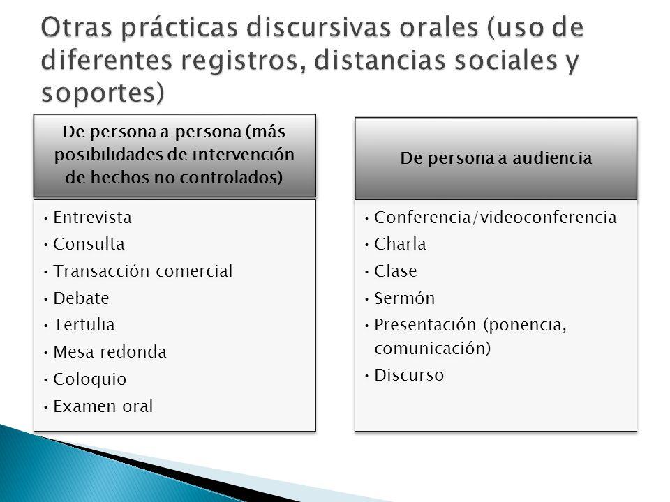 Otras prácticas discursivas orales (uso de diferentes registros, distancias sociales y soportes)