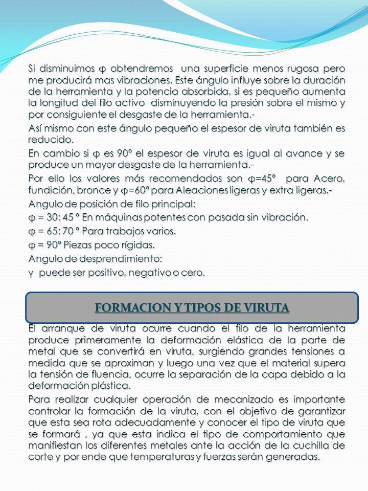 FORMACION Y TIPOS DE VIRUTA