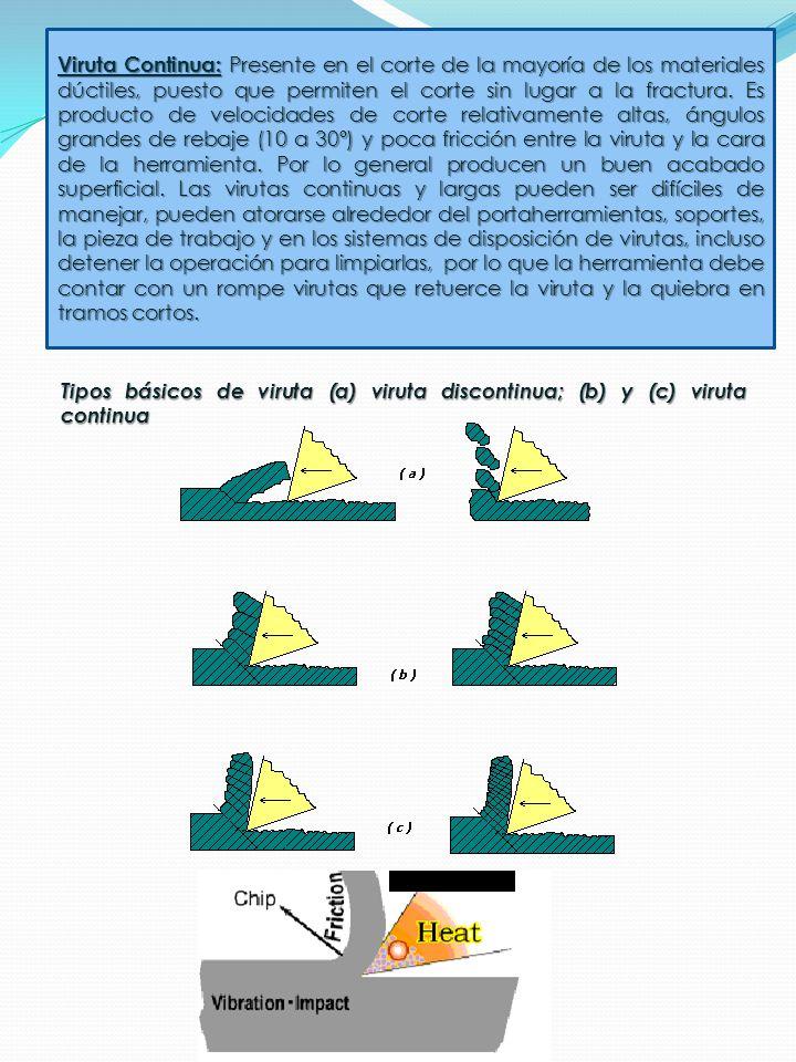 Viruta Continua: Presente en el corte de la mayoría de los materiales dúctiles, puesto que permiten el corte sin lugar a la fractura. Es producto de velocidades de corte relativamente altas, ángulos grandes de rebaje (10 a 30º) y poca fricción entre la viruta y la cara de la herramienta. Por lo general producen un buen acabado superficial. Las virutas continuas y largas pueden ser difíciles de manejar, pueden atorarse alrededor del portaherramientas, soportes, la pieza de trabajo y en los sistemas de disposición de virutas, incluso detener la operación para limpiarlas, por lo que la herramienta debe contar con un rompe virutas que retuerce la viruta y la quiebra en tramos cortos.