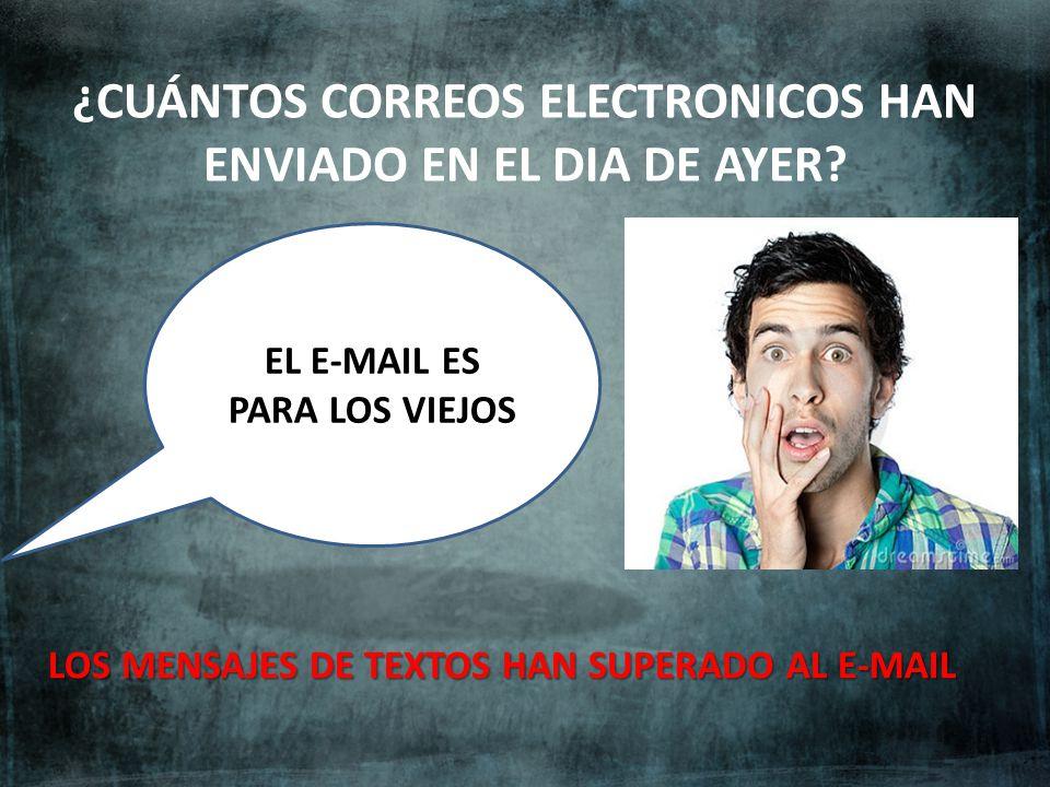 ¿CUÁNTOS CORREOS ELECTRONICOS HAN ENVIADO EN EL DIA DE AYER