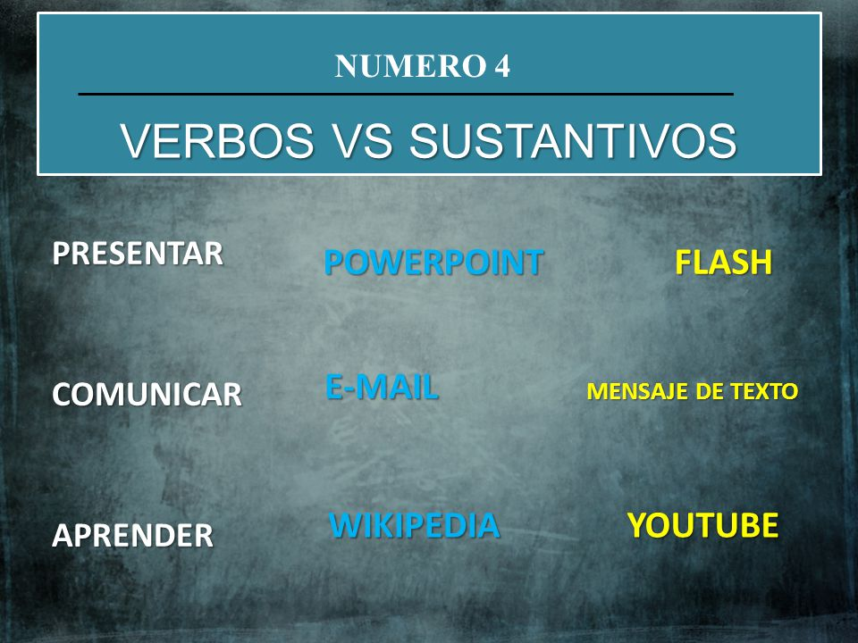 VERBOS VS SUSTANTIVOS POWERPOINT FLASH E-MAIL WIKIPEDIA YOUTUBE