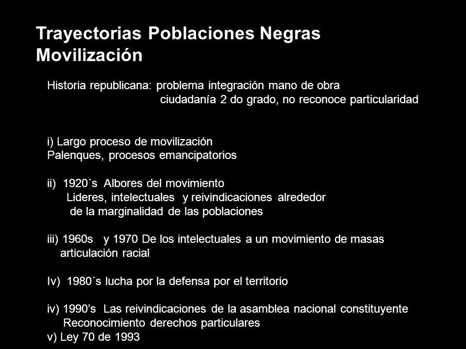 Trayectorias Poblaciones Negras Movilización
