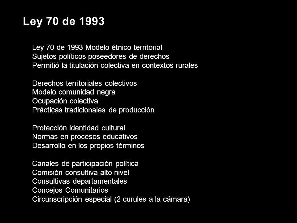Ley 70 de 1993 Ley 70 de 1993 Modelo étnico territorial