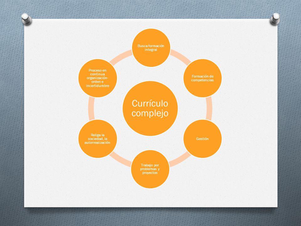 Busca formación integral Formación de competencias Gestión