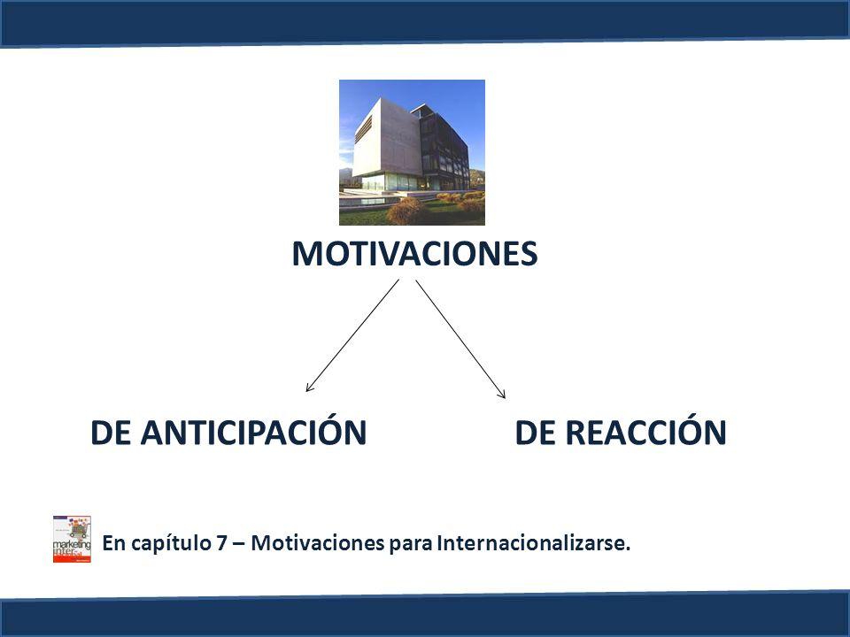 MOTIVACIONES DE ANTICIPACIÓN DE REACCIÓN