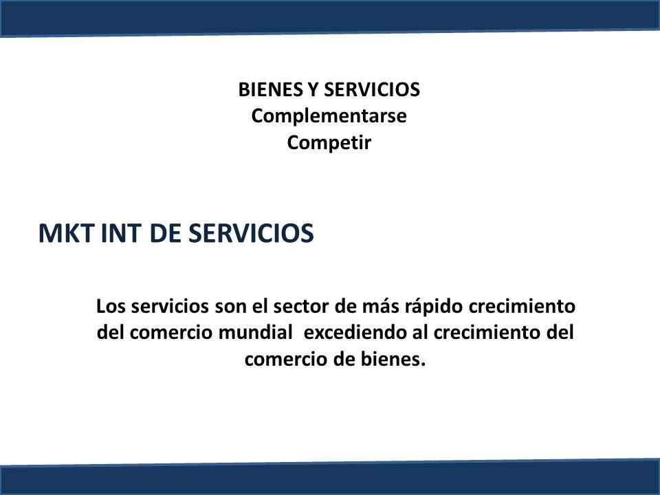 MKT INT DE SERVICIOS BIENES Y SERVICIOS Complementarse Competir