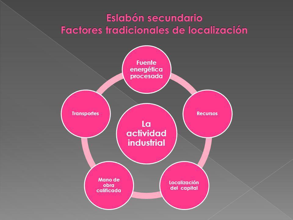 Eslabón secundario Factores tradicionales de localización