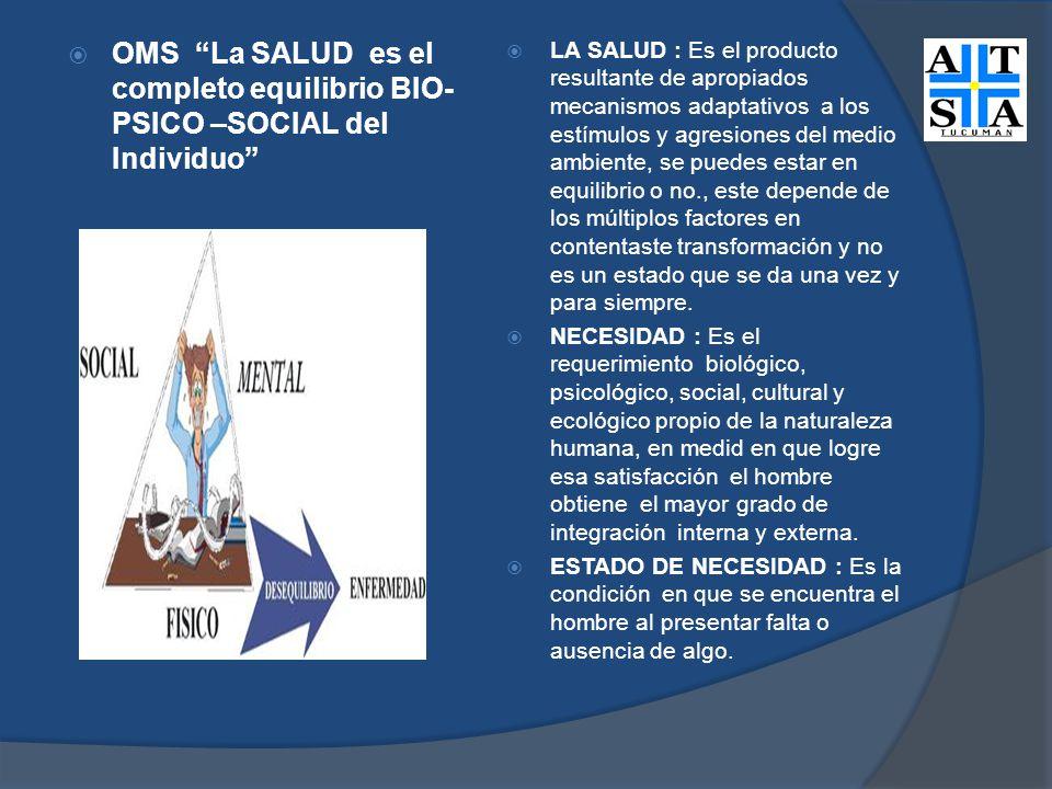 OMS La SALUD es el completo equilibrio BIO- PSICO –SOCIAL del Individuo