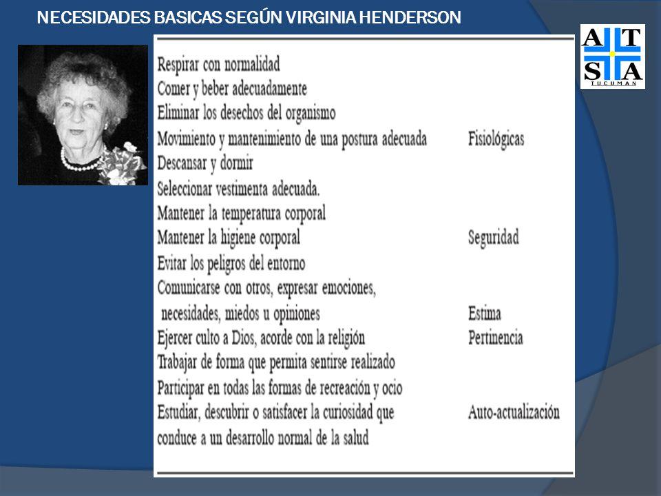 NECESIDADES BASICAS SEGÚN VIRGINIA HENDERSON