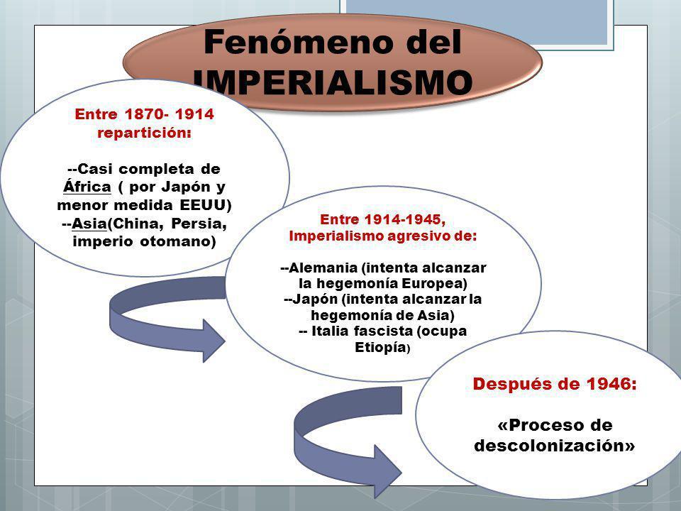 «Proceso de descolonización»