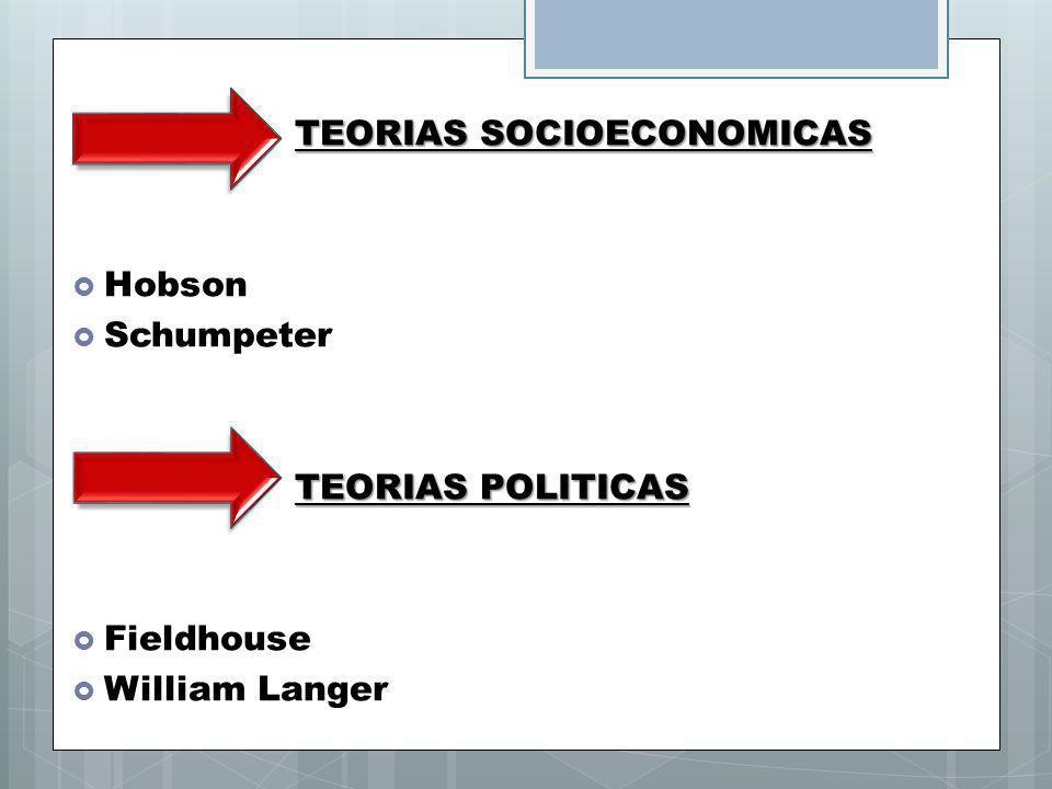 TEORIAS SOCIOECONOMICAS