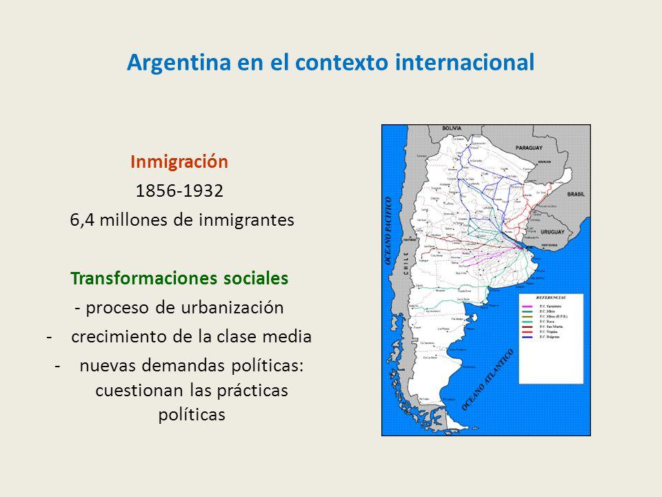 Argentina en el contexto internacional