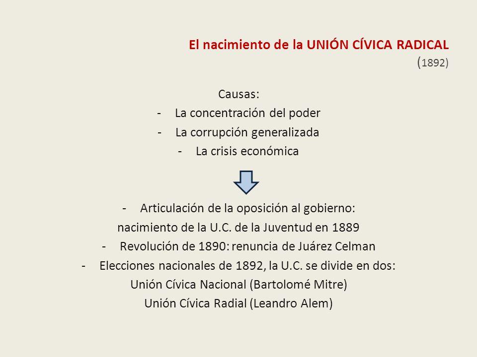 El nacimiento de la UNIÓN CÍVICA RADICAL (1892)