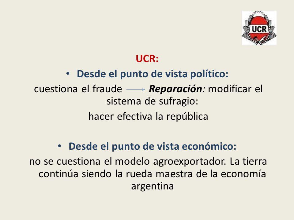 Desde el punto de vista político: Desde el punto de vista económico: