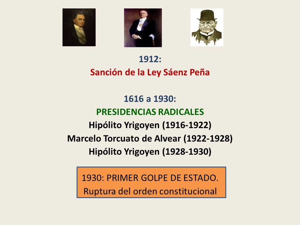 1912: Sanción de la Ley Sáenz Peña 1616 a 1930: PRESIDENCIAS RADICALES Hipólito Yrigoyen (1916-1922) Marcelo Torcuato de Alvear (1922-1928) Hipólito Yrigoyen (1928-1930) 1930: PRIMER GOLPE DE ESTADO.