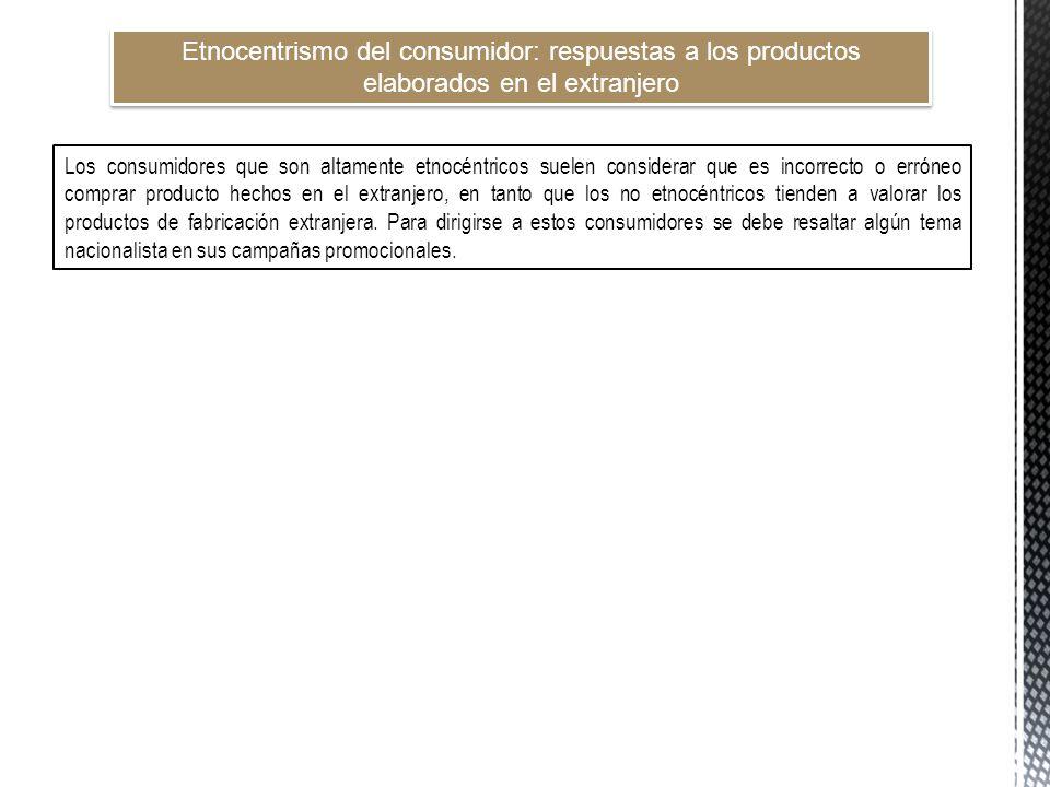 Etnocentrismo del consumidor: respuestas a los productos elaborados en el extranjero