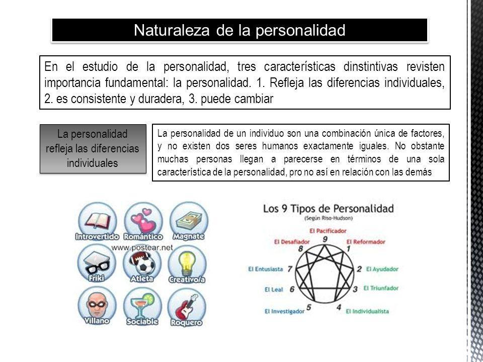 Naturaleza de la personalidad