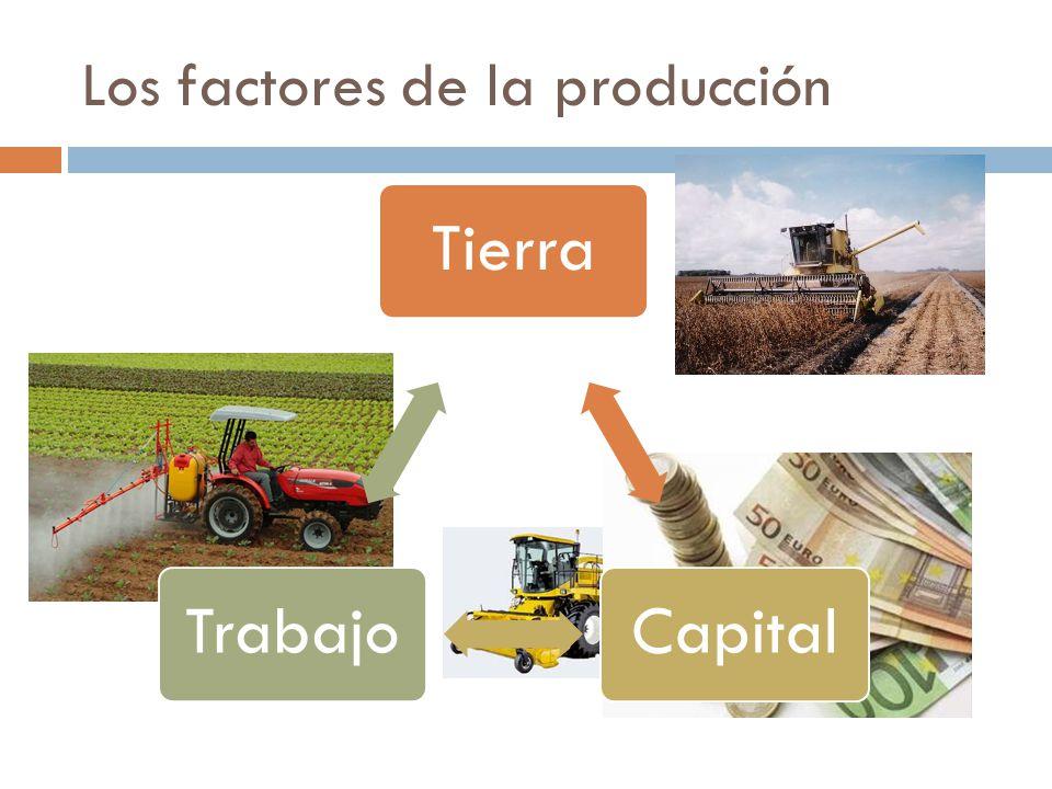Los factores de la producción