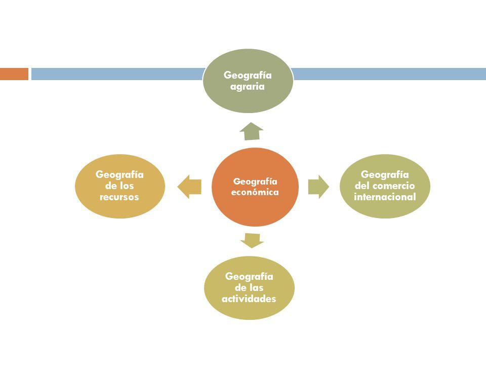 Geografía económica Geografía agraria