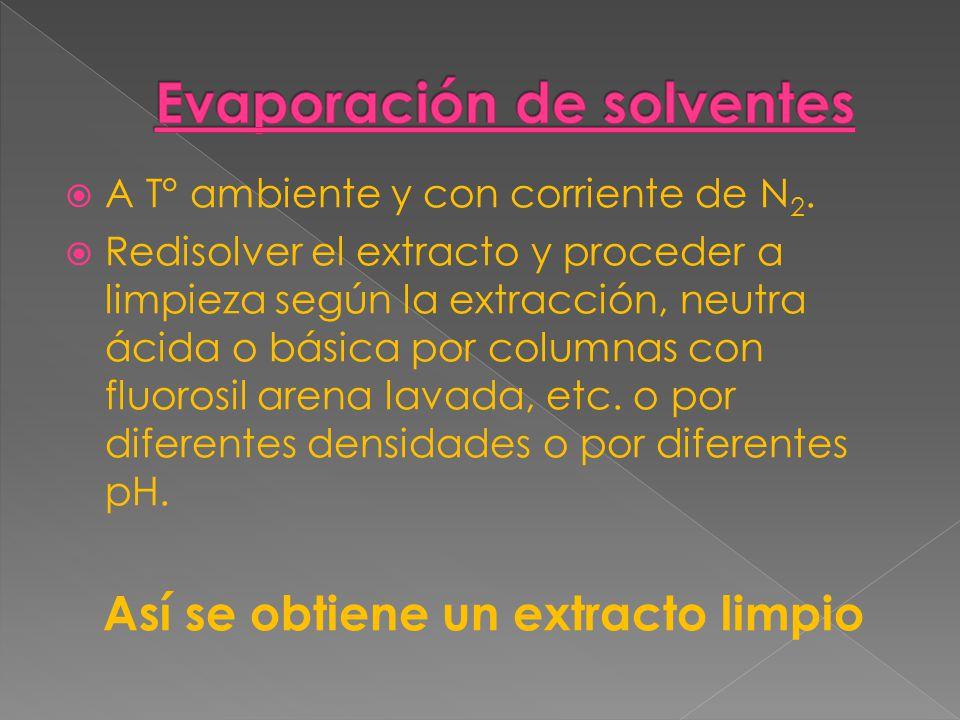 Evaporación de solventes